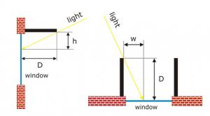 Dispositivo de sombra horizontal