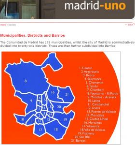 Los distritos madrileños: un mosaico de opciones