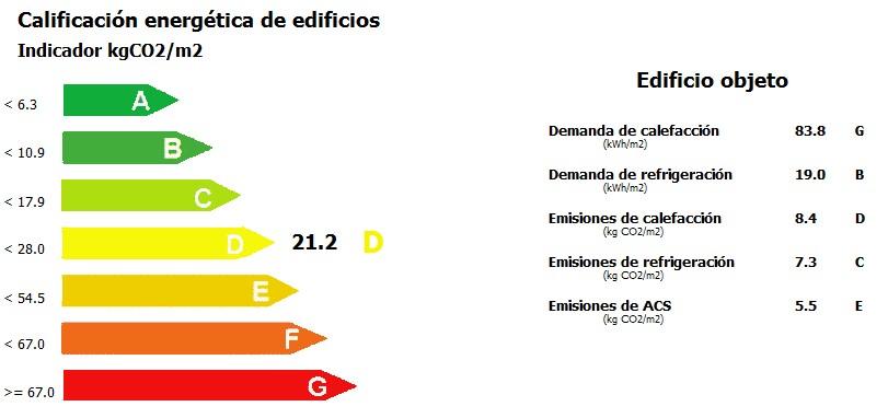calificacion energetica final CE3X