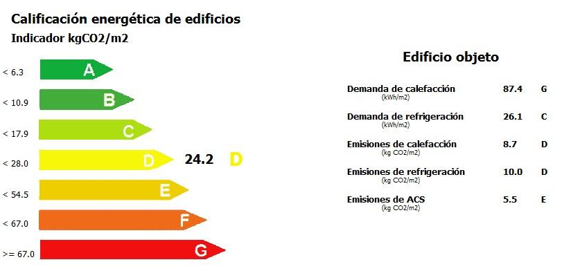 calificacion energetica certificado energetico CE3X