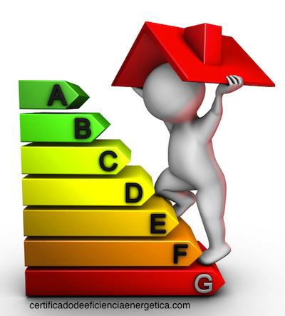 Pasos conseguir certificado energético
