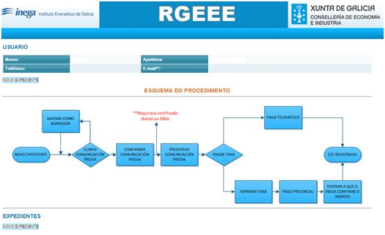 pasos registro certificado energetico galicia