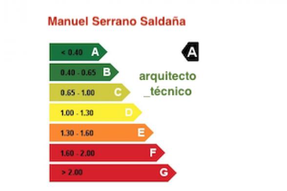 Manuel Serrano Saldaña