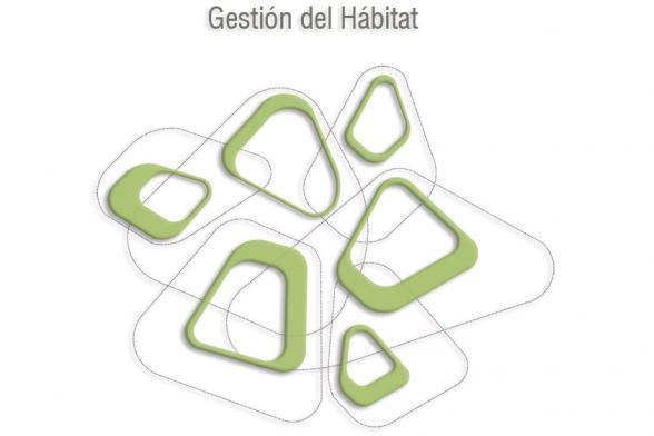 gesHAB_Gestión del Hábitat
