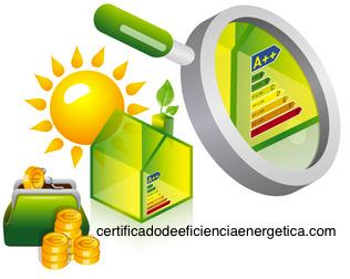 Precio Certificado Eficiencia Energética